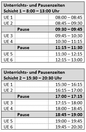 Zeittabelle für das Schichtmodell des Weiterbildungskurses zum Industriemeister Metall oder ElektrotechnikIHK